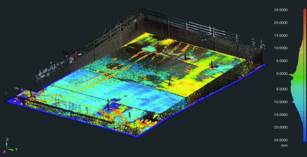 FARO BuildIT Construction Scan vs Model Surface Deviation Analysis
