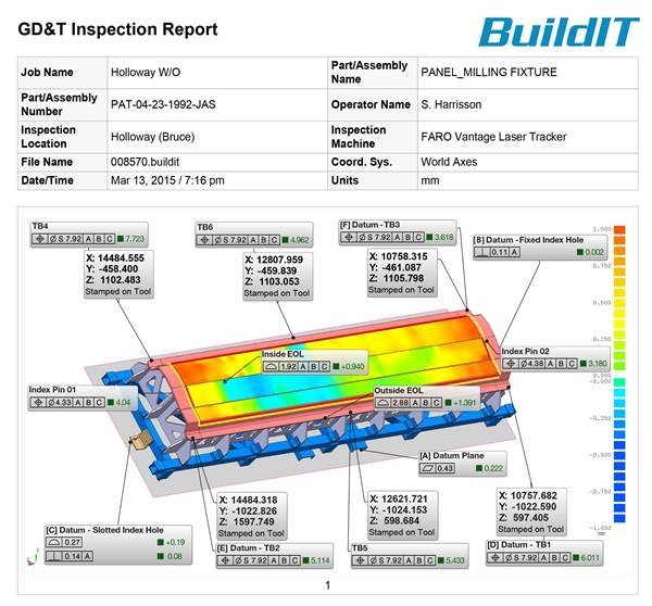 BuildIT Report