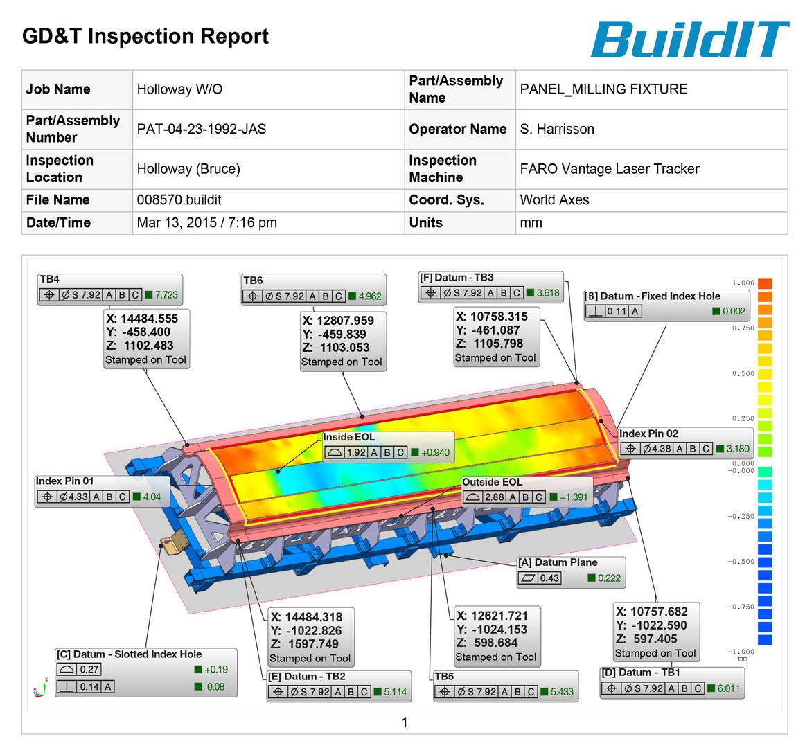 FARO Vantage Laser Trackers & BuildIT Metrology Software