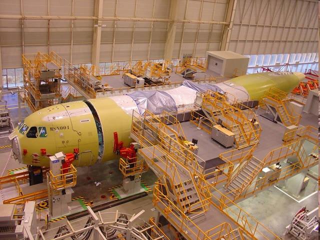 Airbus BuildIT