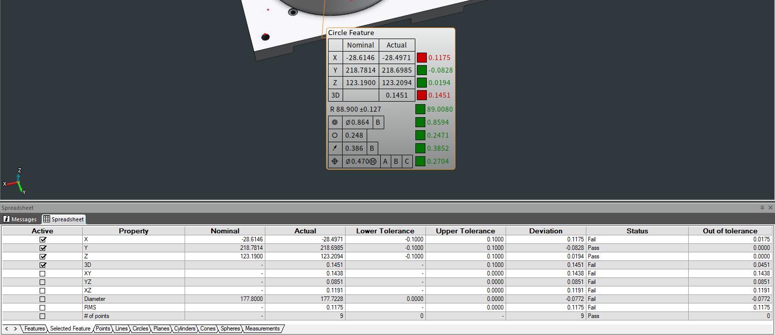 BuildIT Metrology feature tolerancing