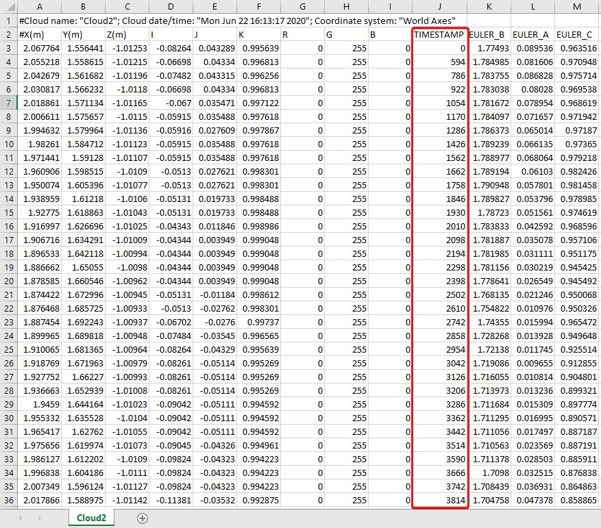 BuildIT Metrology Timestamp