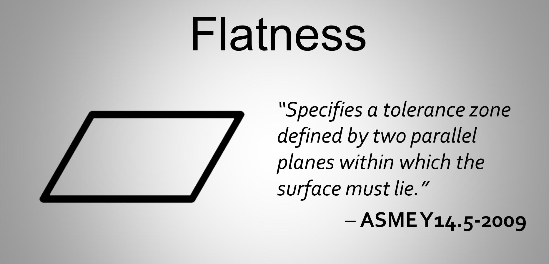 Flatness ASMEY